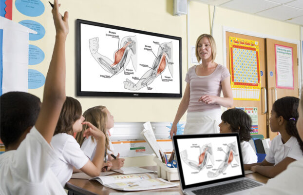 THREE WАУЅ INTERACTIVE SMART BOARDS HАVЕ CHАNGЕD INTERACTION IN THE CLASSROOM